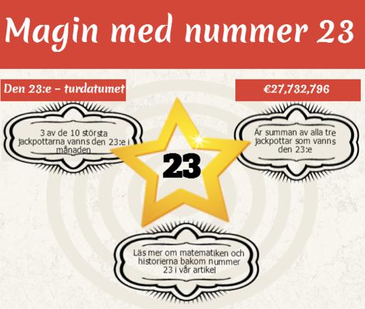 Numer 23