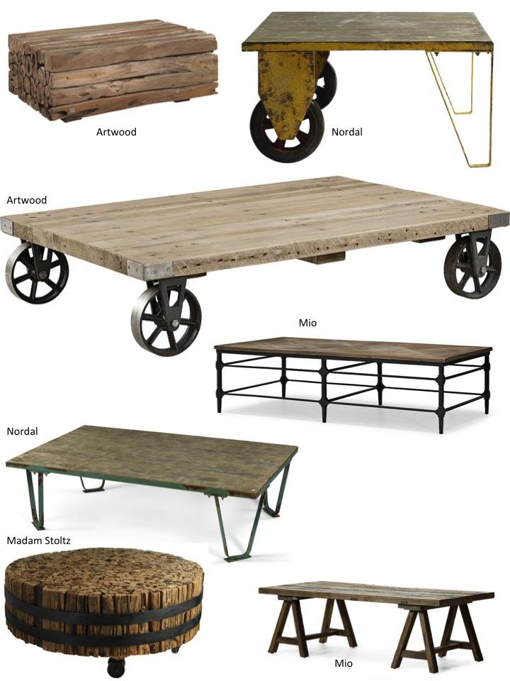 vardagsrumsbord, industristil, industribord