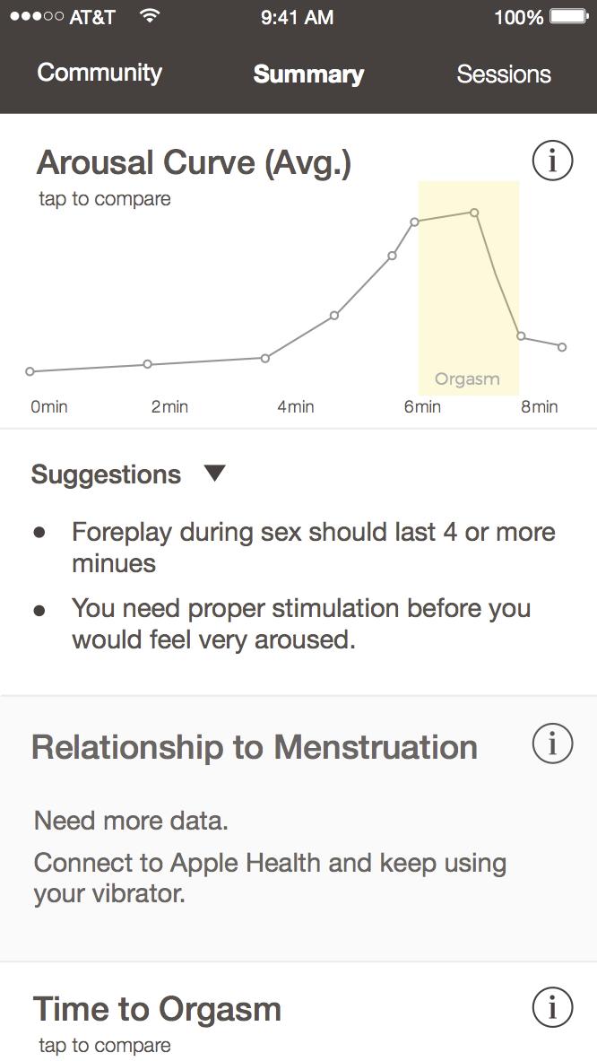 Visst kan du fa flera orgasmer