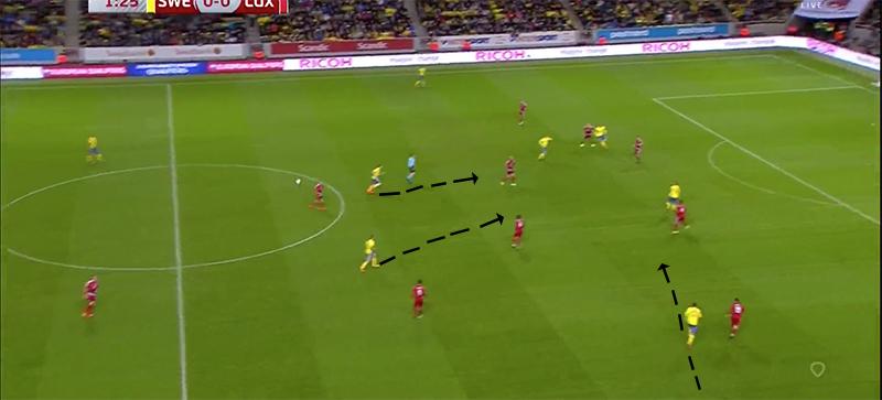 Sverige3-3