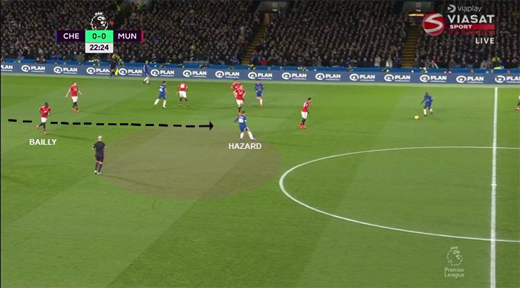 United1