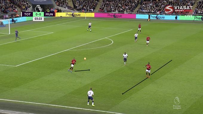 Spurs-United4