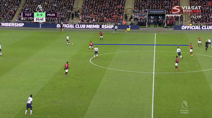 Spurs-United6