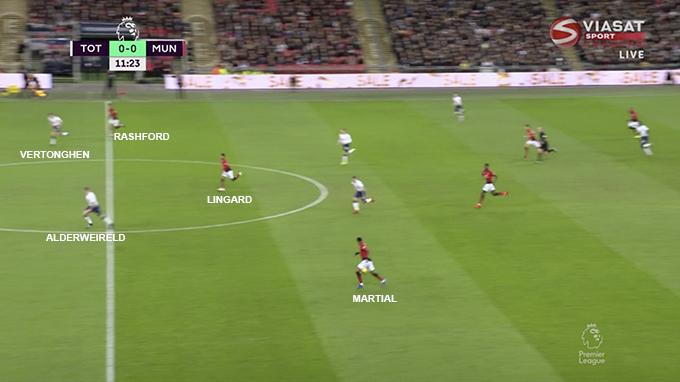 Spurs-United7